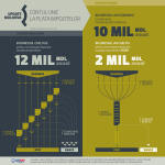 upmd infografic1